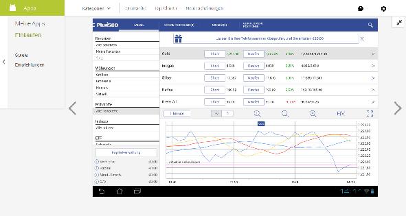 Devisenhandel über Plus500 und die Plus500 App für Android