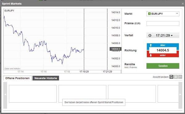 Ein Blick in die IG Markets Handelsplattform