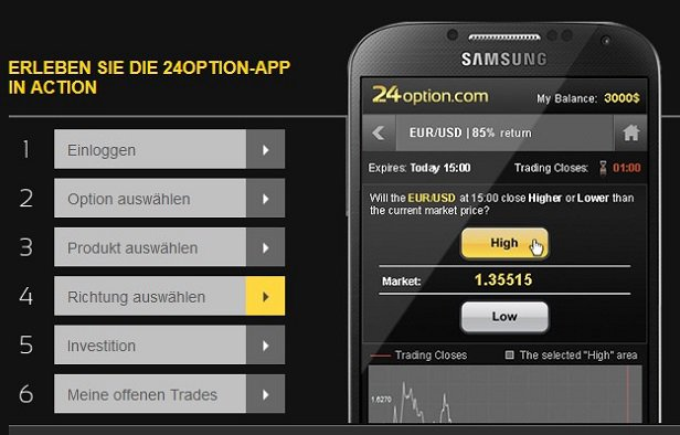 Forex android apps uhr