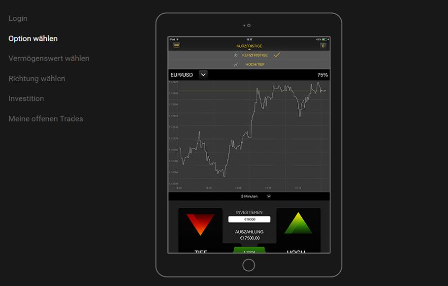 24option App für das iPad