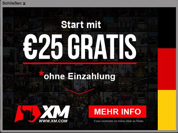 XM.com Erfahrungen Bonus