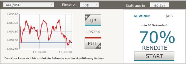 60 Sekunden Handel bei Banc de Swiss