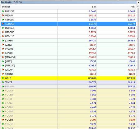 Admiral Markets MT-4 Handelsplattform