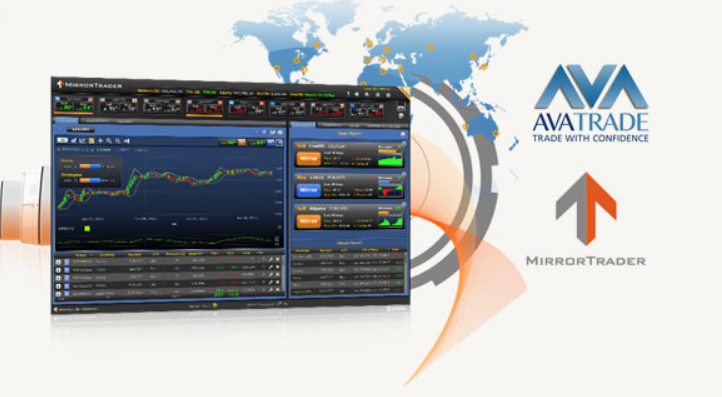 AvaTrade Download Software Mirror Trader