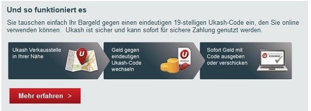 ukash kaufen österreich