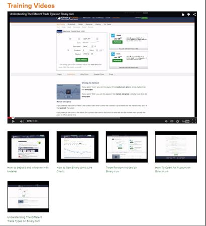Binary.com (BetOnMarkets) Tutorial Trading Videos