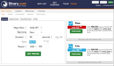 Binary.com (früher BetOnMarkets) mobile Handelsplattform