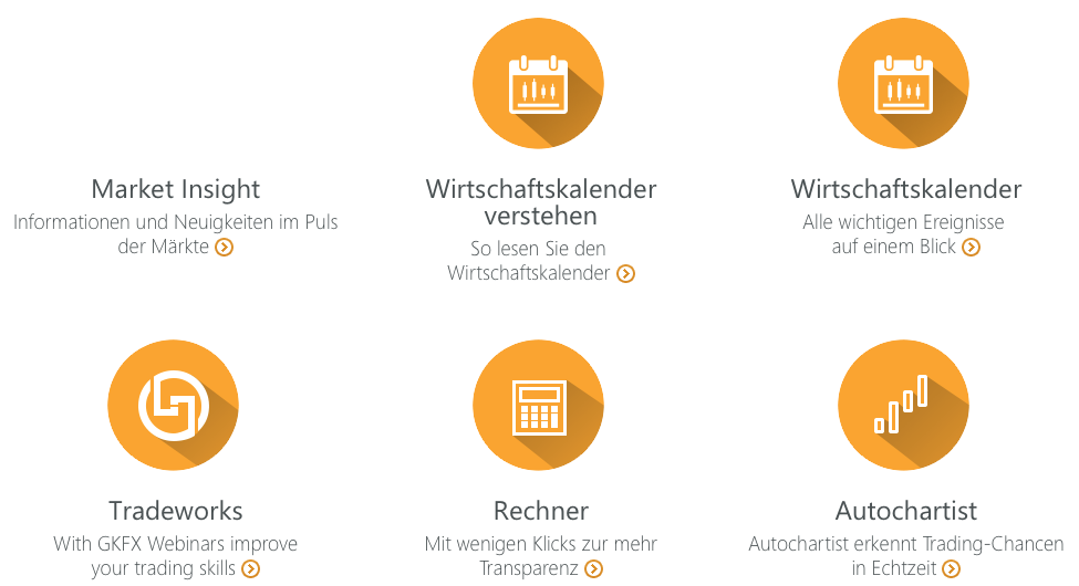 Hilfreiche Tools & Features bei GKFX