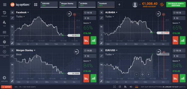 Die Handelsplattform von IQ Option