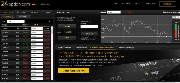 Die TechFinancials-Plattform bei 24Option