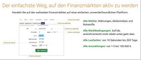 Die Plattform von Binary.com