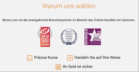 Die Startseite von Binary.com
