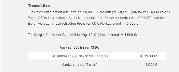 Transaktionen - Bayer CFD