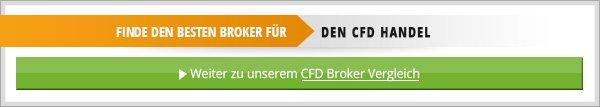 CFD Handel und Broker Vergleich