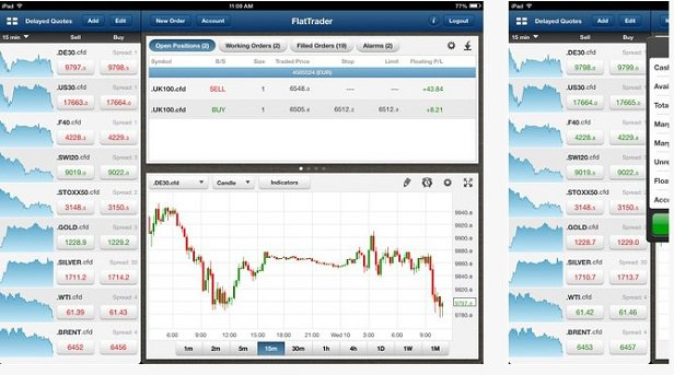 FXFlat App Android Charts
