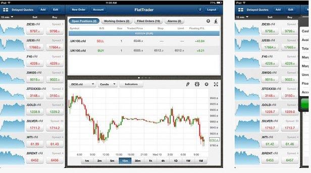 Willkommen auf der digitalen Ausgabe der Börse Frankfurt. Verfolgen Sie hier die Börse: Über die Navigation oben und am Seitenfuß erhalten Sie Zugriff auf Aktienkurse von Frankfurt und Xetra, Stände von Indizes wie DAX, MDAX und TecDAX, Preise von Rohstoffen und Devisenstände, zudem aktuelle Nachrichten wie Marktberichte, dpa-News.