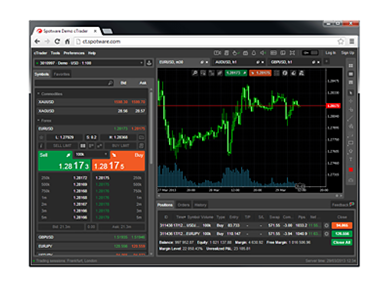 FxPro cTrader Webversion