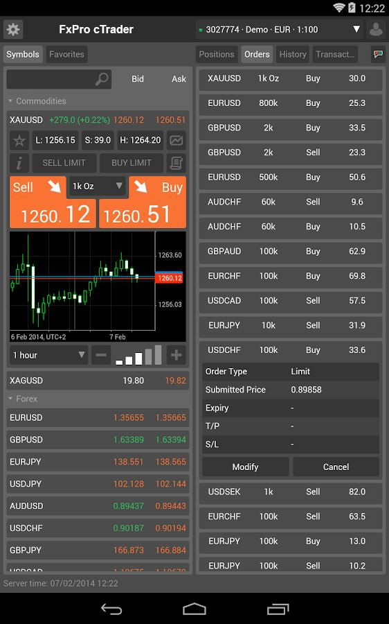 FxPro cTrader - Mobiles Trading