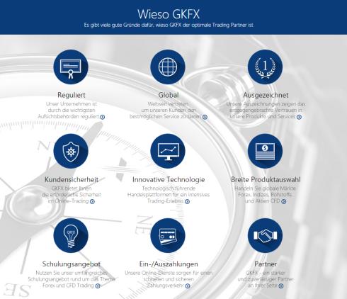 Einige gute Gründe GKFX zu wählen