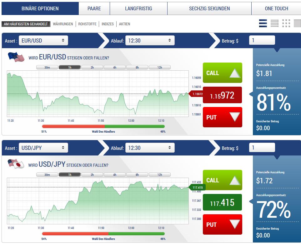 Handelsplattform TechFinancials 1 - SpotOption steht auch den Kunden der Ba...