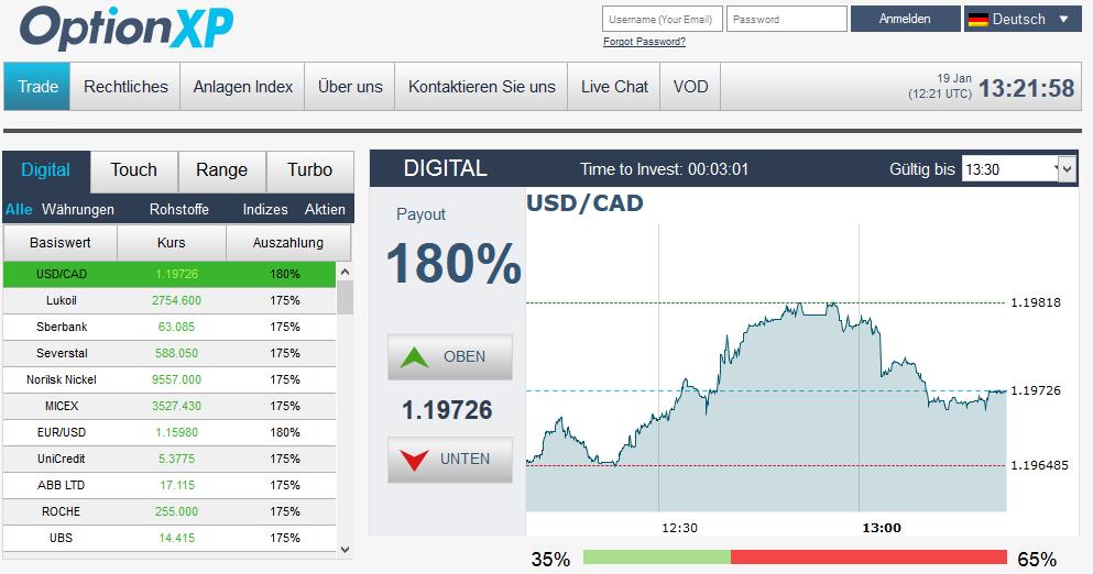 Handelsplattform TechFinancials 2 - TradoLogic ++berzeugt durch +£bersichtlichk...