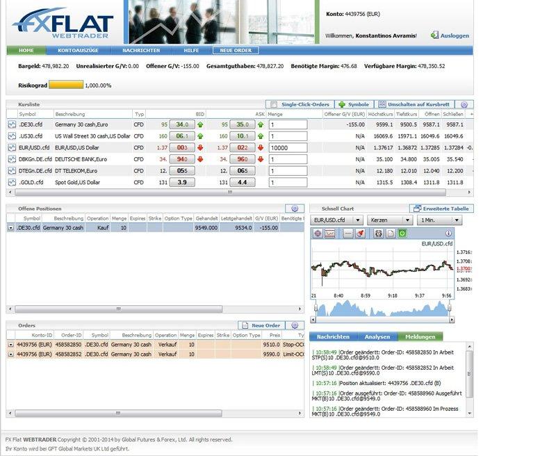 FXFlat - WebTrader