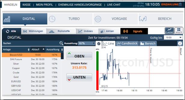 Optionbit Demokonto Handelsplattform