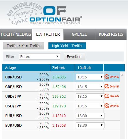 Earnings on binary options trading strategy