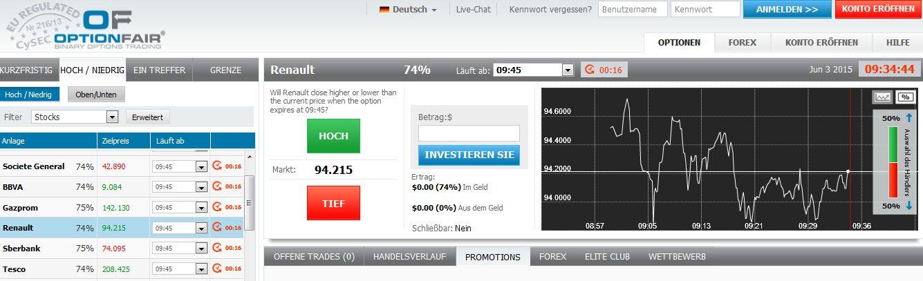 Real estate options trading dubai