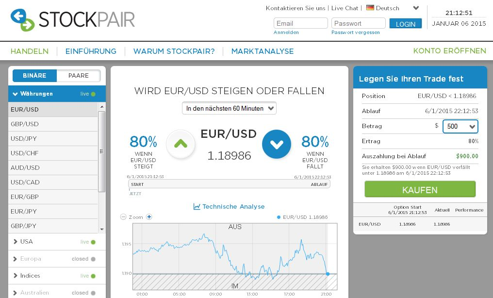 Trading binare optionen demokonto sparkasse