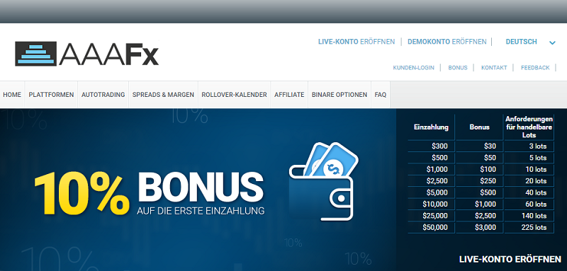 AAAFx Bonus