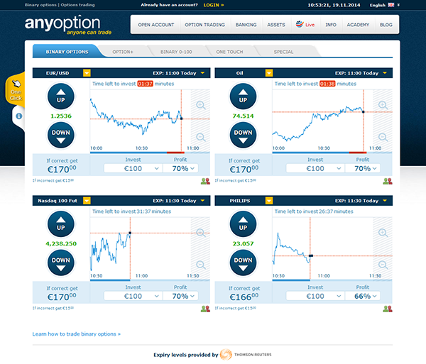 anyoption Handelsplattform Testbericht