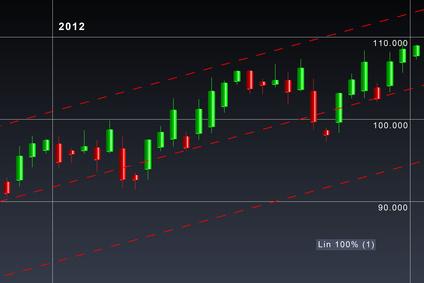 Forex Strategie: Traden mit dem Trend