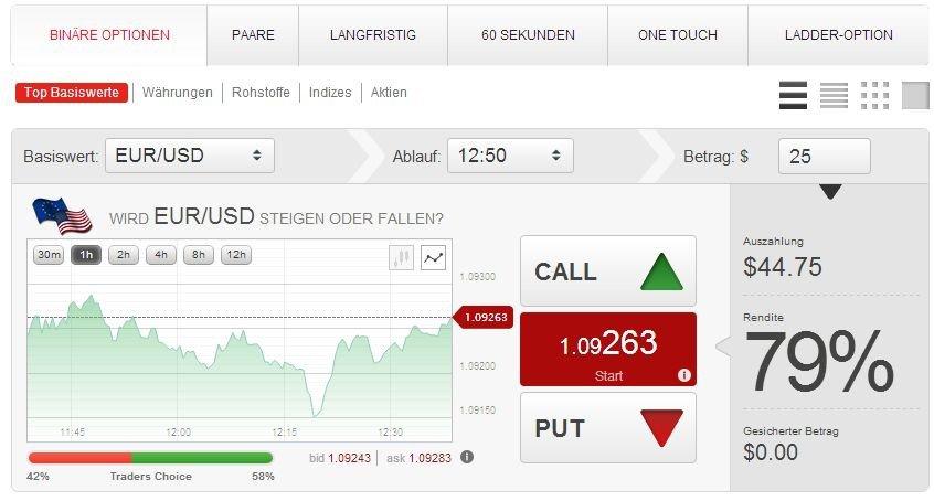Forex am meisten volatile währungspaarden foto 5