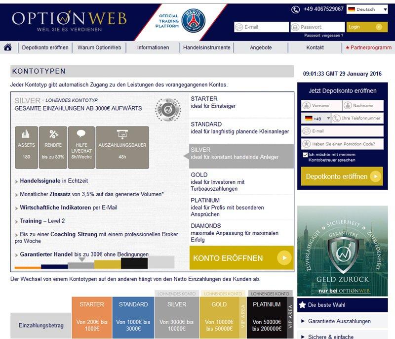OptionWeb Übersicht Kontotypen