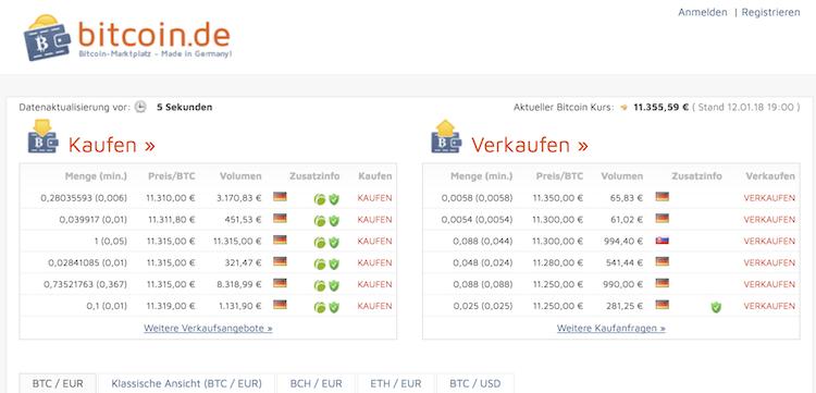 Bitcoin.de Krypto Erfahrungen von BinaereOptionen.com