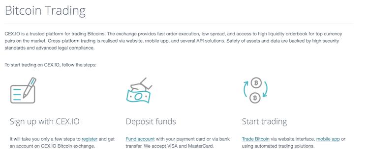 CEX.io Bitcoin-Trading
