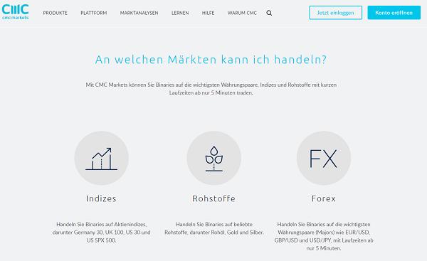 CMC Markets Binaries Produkte