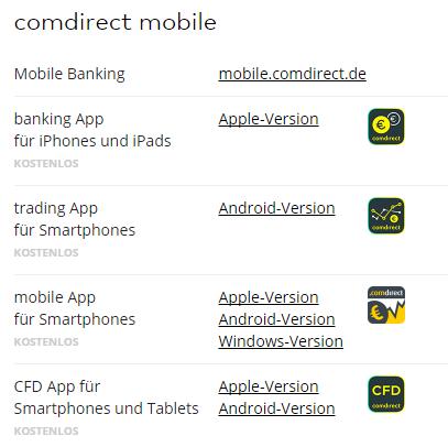 comdirect-Apps-Überblick