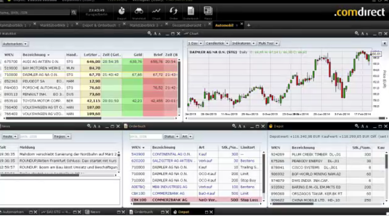comdirect-pro-trader-video