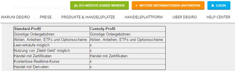 DEGIRO-Standard-Custody-Unterschiede