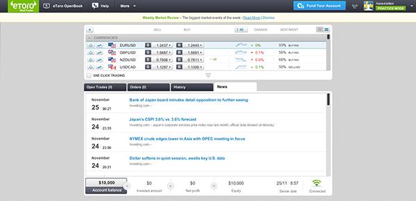 eToro Handelsplattform Social Trading Test