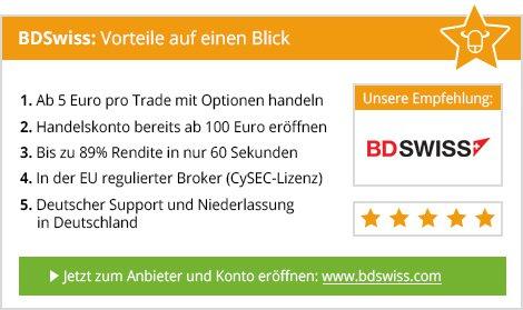 empfehlungsbox_BDSwiss