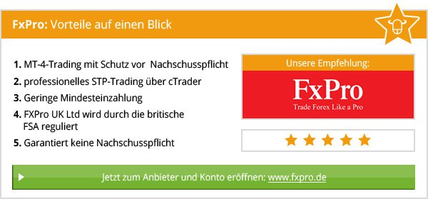 zum Anbieter FxPro