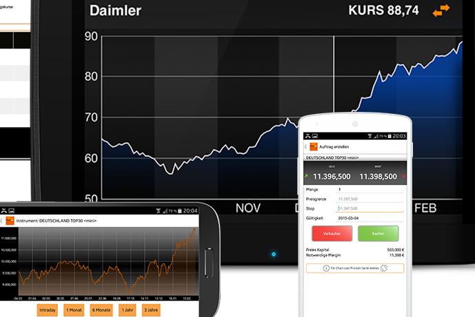 flatex-App-Übersicht