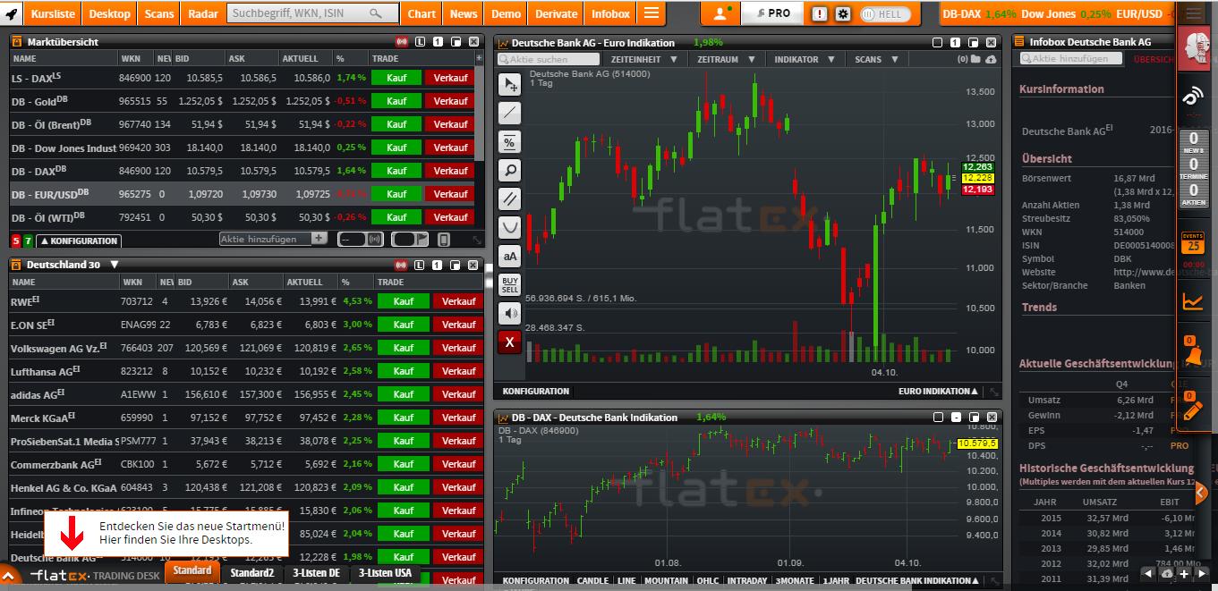 Trading Desk Flatex