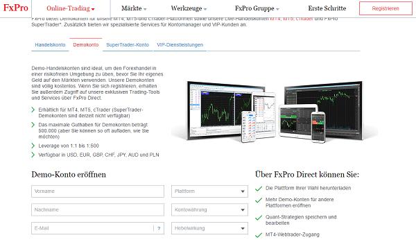 Forex Trading für Anfänger