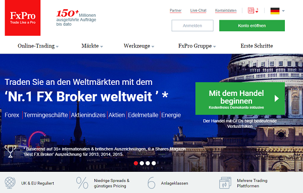 FxPro Webseite