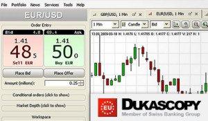 Die Handelsplattform von Dukascopy