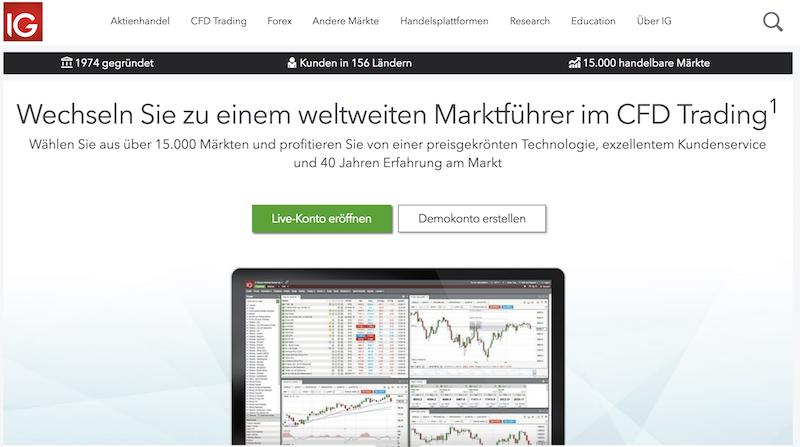 IG Krypto Erfahrungen von BinaereOptionen.com